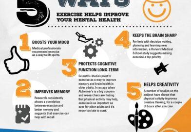L'esercizio fisico e la sua influenza positiva sulla salute mentale